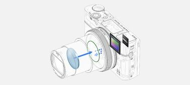 Снимка на RX100 VI – широк диапазон на вариото и супербърз AF
