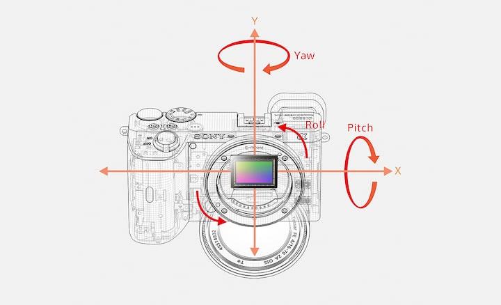 Как работи оптичната стабилизация на изображението